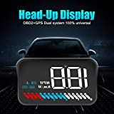 "SWOO CAR 3.5""M7 Head Up Display Full HD HUD OBD&GPS Dual System Digital Smart Speedometer Alarm Water Temperature/RPM Alarm Plug&Play 2 Years Warranty"