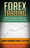 Forex Trading: Forex Technical Analysis For 100% Monthly Returns With Gann Trading Forex System