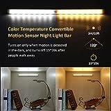 32LED Motion Sensor Closet Light, KINGSO Dual Color