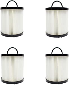 4 Pack of Replacement Eureka EF91 Vacuum Dust Cup Filter - Compatible Eureka DCF-21 Filter