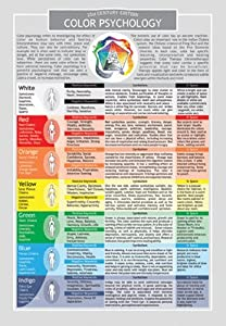 Color Psychology - Two Sided Color Informational Chart
