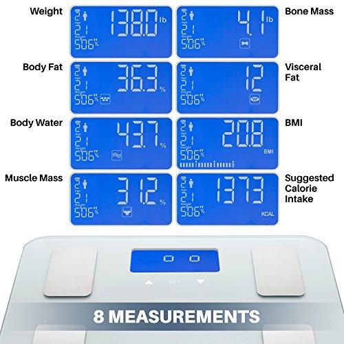 Bmi Bathroom Scale: Smart Weigh Digital Bathroom Scale For Body Weight, BMI