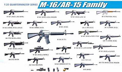 Dragon Models 1/35 M-16/AR-15 Family Dragon Model Kits