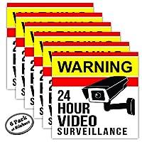 Camera Surveillance Sticker