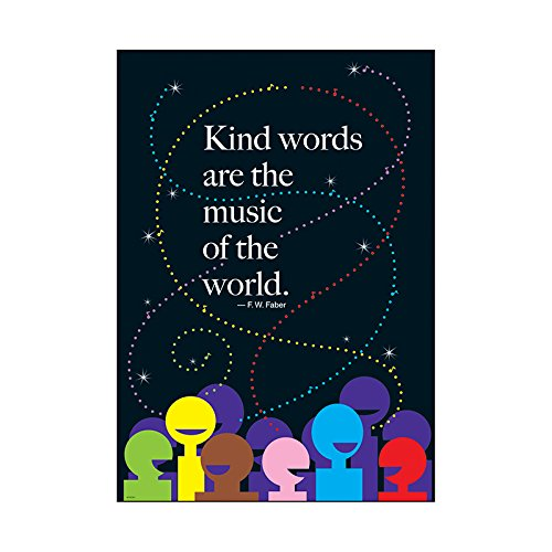 (Argus Kind Words are The Music Poster, 13.375