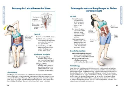 Stretching Anatomie: Der vollständig illustrierte Ratgeber für die ...
