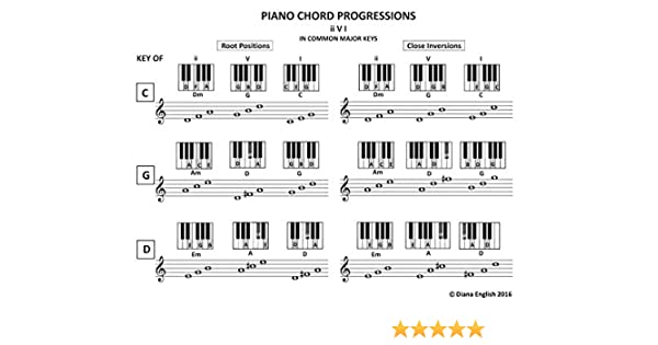 Piano Chord Progressions Ii V I In Common Major Keys Music Stand