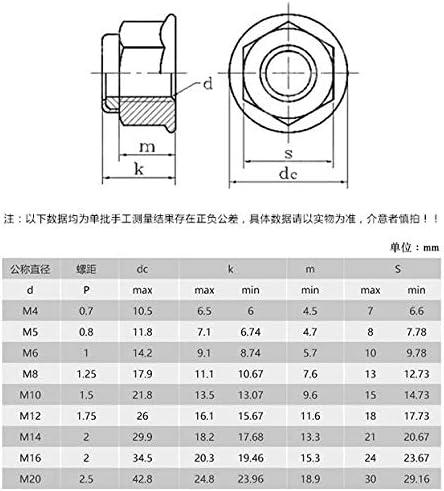 DEMOTOR PERFORMANCE Nylon Lock Nut Assortment Kit M3 M4 M5 M6 M8 M10 M12 Lock Nuts,140 pcs