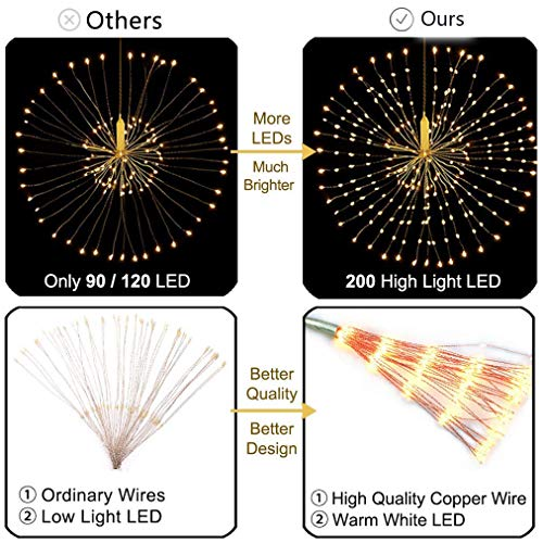 PXB 2 Pack Starburst Sphere Lights,200 Led Firework Lights, 8 Modes Dimmable Remote Control Waterproof Hanging Fairy Light, Copper Wire Lights for Patio Parties Christmas Decoration (Warm White) by PXB (Image #2)