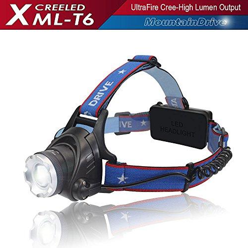 Flashlight Rechargeable Headlight Adjustable Streamlight