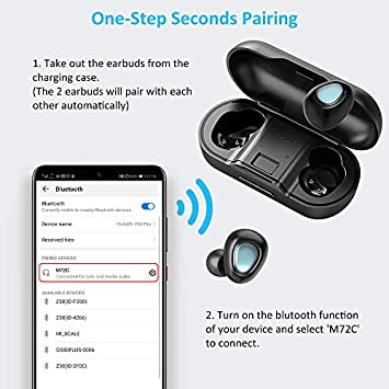 Wireless Earbuds, Vproof Bluetooth Dual True in-Ear Wireless Headphones, 19H Playtime, 3D Stereo Sound with Bass, Built-in Mic, IPX4 Sweatproof Mini Earbuds with 480mAh Charging Case Black