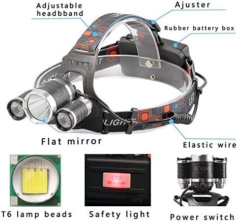 UVER Brightest and Best LED Headlamp 10000 Lumen flashlight IMPROVED LED,