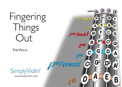 Compare Price To Violin Fingering Chart  TragerlawBiz