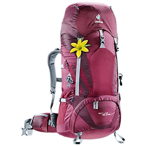 Best Travel Backpacks for Women 2017 – Buying Guide and Reviews