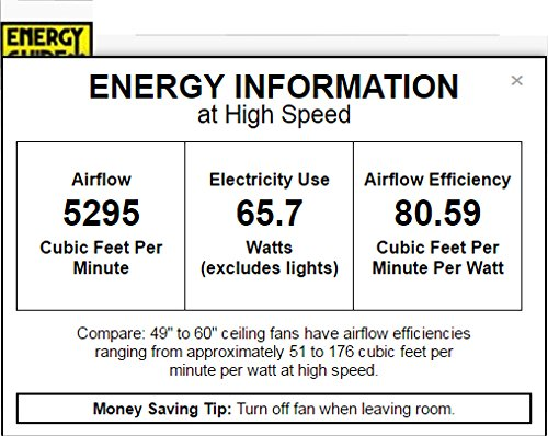 Minka-Aire F522-BN, Mojo, 52'' Ceiling Fan with Light, Brushed Nickel
