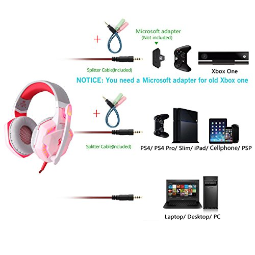 60%OFF Gaming Headset, Wishshopping Stereo Computer Gaming Headset