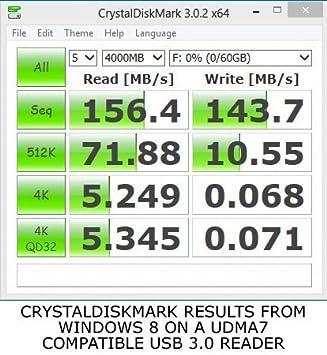 Komputerbay 128Go Professional CARTE COMPACT FLASH 1000X 150 Mo//s CF Extreme Speed UDMA 7 RAW 128Go