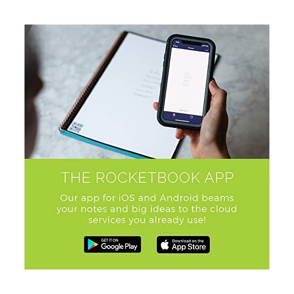 Rocketbook Fusion Smart Reusable Notebook - Calendar, To-Do Lists, and Note Template Pages with 1 Pilot Frixion Pen & 1… 6
