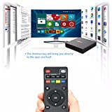 SHENGMO M96X PLUS Android TV Box Amlogic S912 64 bit Octa core 2GB RAM 16GB ROM 2.4G+5G Wifi BT4.0 LAN1000M 4K TV Boxes
