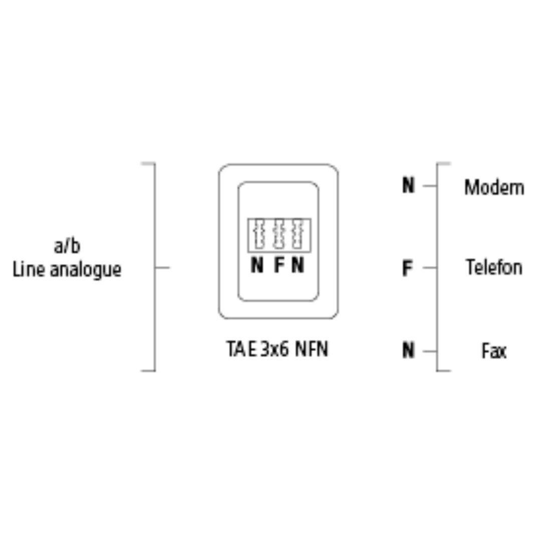 Hama TAE-NFN-Telefondose, Aufputz: Amazon.de: Elektronik