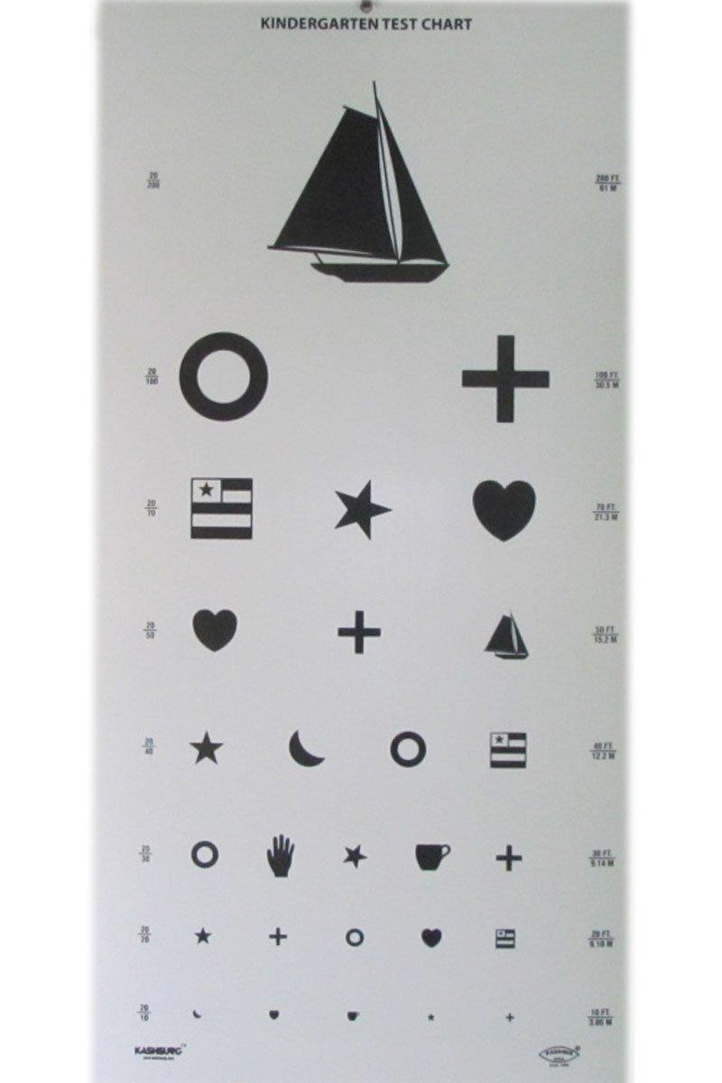 Kindergarten Eye Chart 22'' x 11''