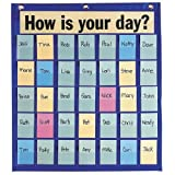 Wholesale CASE of 10 - Pacon Color Coded Behavioral Pocket Chart-Behavioral Pocket Chart,35 Pockets,18-1/2''x21'',Blue
