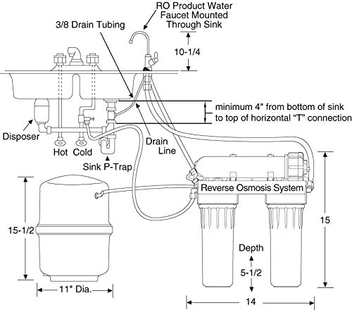 GE Reverse Osmosis Filtration System GXRM10RBL by GE