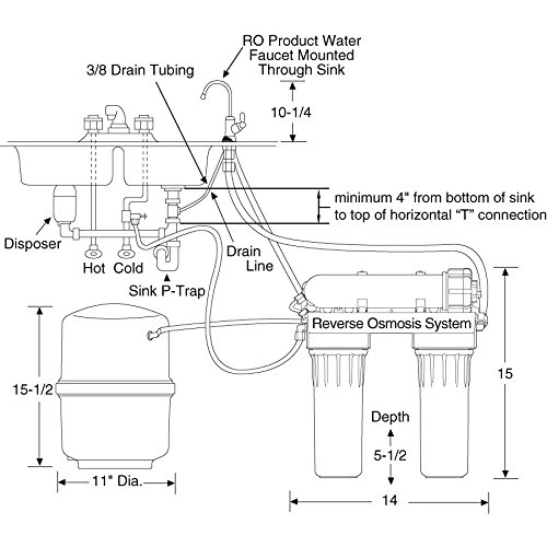 Ge Reverse Osmosis Filtration System Gxrm10rbl Import It All