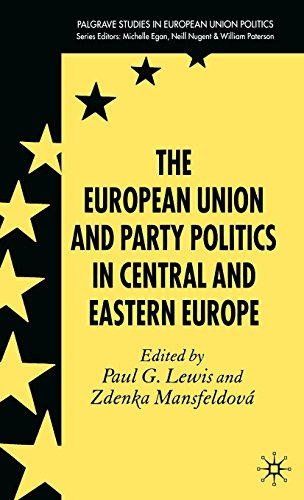 The European Union and Party Politics in Central and Eastern Europe (Palgrave Studies in European Union Politics)