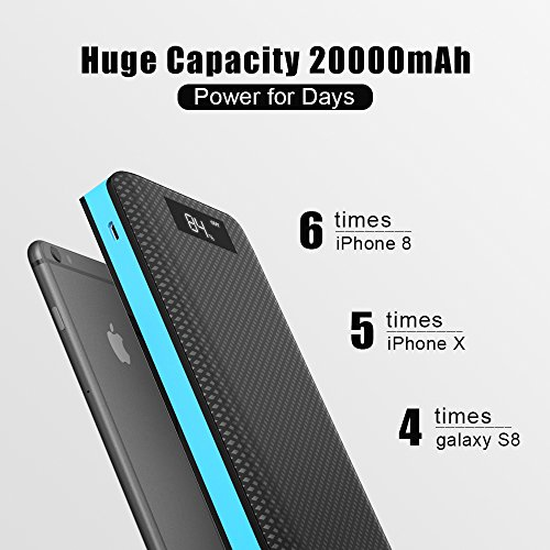 ability Bank X DRAGON 20000mAh compact Charger 3 Port USB outcome External Battery Charger Pack utilizing LCD demonstrate for Cell smartphone iphone Samsung Tablet ipad and a lot more Blue External Battery Packs
