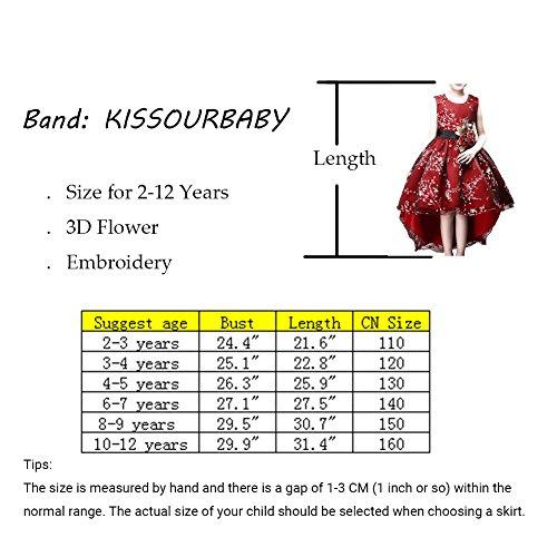 Di Kissourbaby Festa 2 Rosso 12 Di Ragazza Nozze Laurea Vestiti Anni UUPqfI