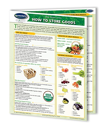 (How to Store Goods - Raw Food and Drink - Vegan Quick Reference Guide by Permacharts)