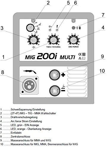 Iskra Inverter Mig Mag Flux Wig MMA 200i Multi Ecoline sudor dispositivo: Amazon.es: Bricolaje y herramientas