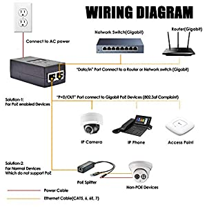 PLUSPOE Gigabit Power Over Ethernet PoE Injector Adapter 24Watt for IEEE 802.3af POE Devices with Full Duplex 1000Mbps…