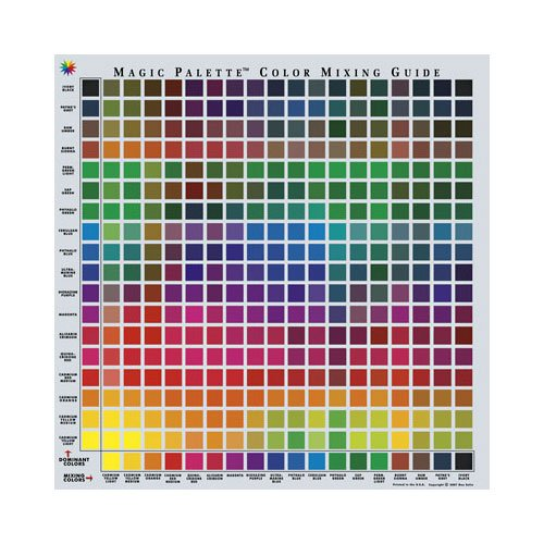 Magic Palette Color Mixing Guide, 11-1/2 X 11-1/2 in (Color Mixing Guide)