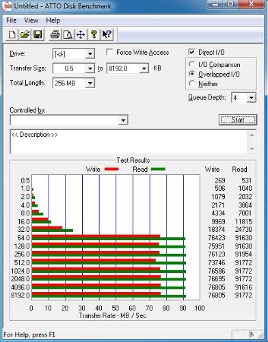 KOMPUTERBAY 32GB Professional COMPACT FLASH CARD CF 600X 90MB/s Extreme Speed UDMA 6 RAW 32 GB
