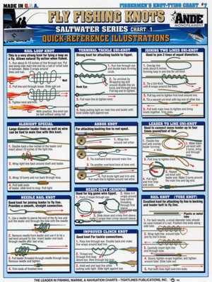 Tightline Publications 129313Maurice Knot Tying Chart # 7 Fishing Equipment