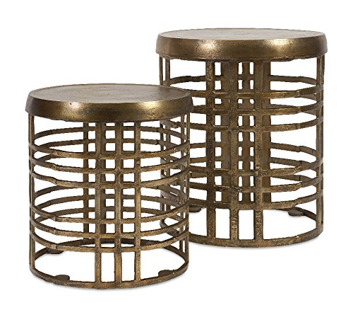 Imax 84259-2 Lawrence Aluminum Tables, Set of 2 For Sale