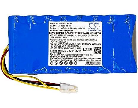 CS-HAT320VX Batería 5200mAh Compatible con [Husqvarna] AM430X ...