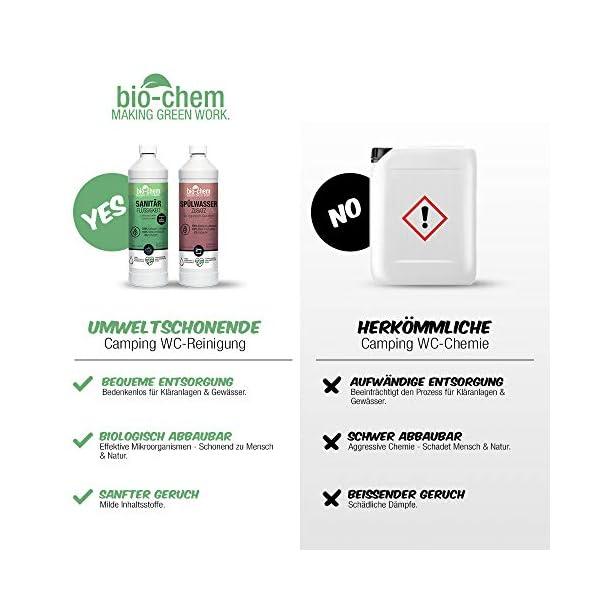51%2BnntQ9fFL Bio-Chem Sanitärzusatz/Bio Sanitärflüssigkeit für Campingtoilette Konzentrat für Camping-Toilette, Chemietoilette…