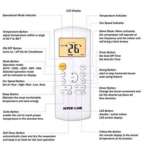 Superair Ductless Mini Split System Air Conditioner Remote C