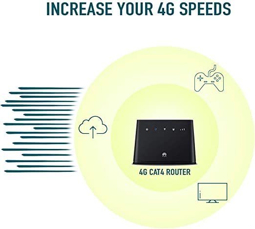 Huawei B535 4g Mobile Wifi Router 300mbps Cat 7 Computers Accessories