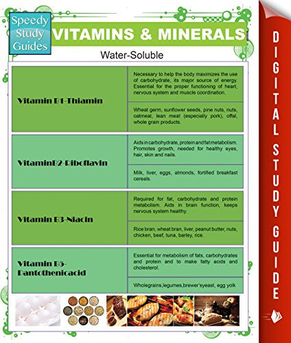 Vitamins & Minerals (Speedy Study Guides)
