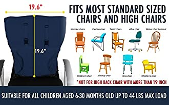 Portable High Chairs Image