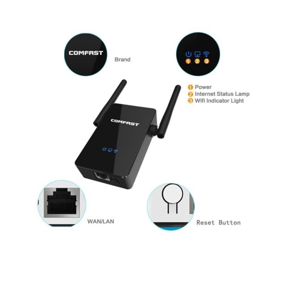 COMFAST CF-WR302S 300Mbps Wireless WiFi Extender: Amazon.de ...