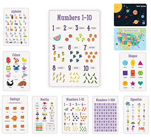 Learning Ladder Set of 10 Toddler Learning Posters (13 x 19