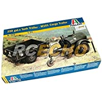rcecho 174; ITALERI Military Model 1/35 250 gal.s
