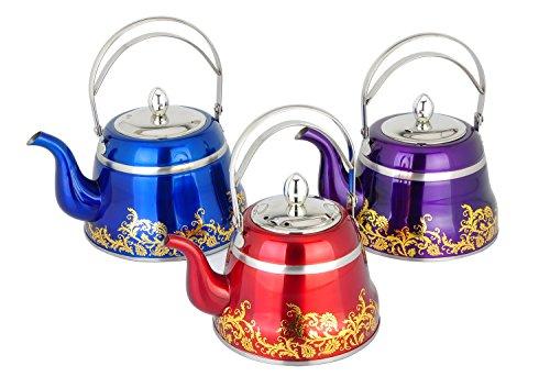 tea kettle fun - 6