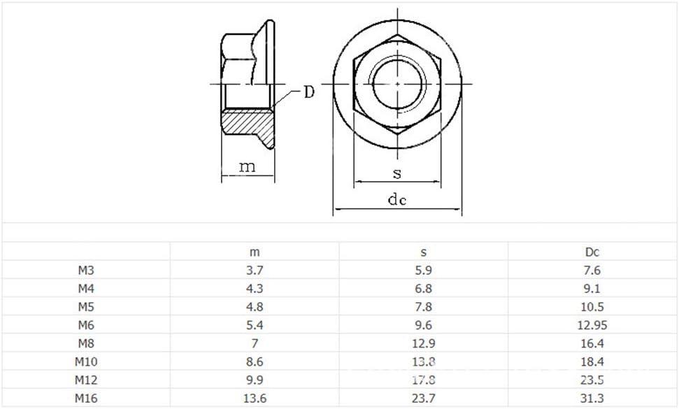 Meijunter Crant/é Hexagonaux /Écrous /à Bride/ Acier Inoxydable /Écrous de Blocage Bloquants M3-M16