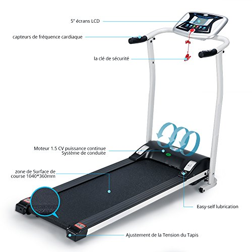 Folding Electric Treadmill Running Machine Power Motorized for Home Gym Exercise Walking Fitness (1.5 HP - White - Not Incline) by ncient (Image #2)